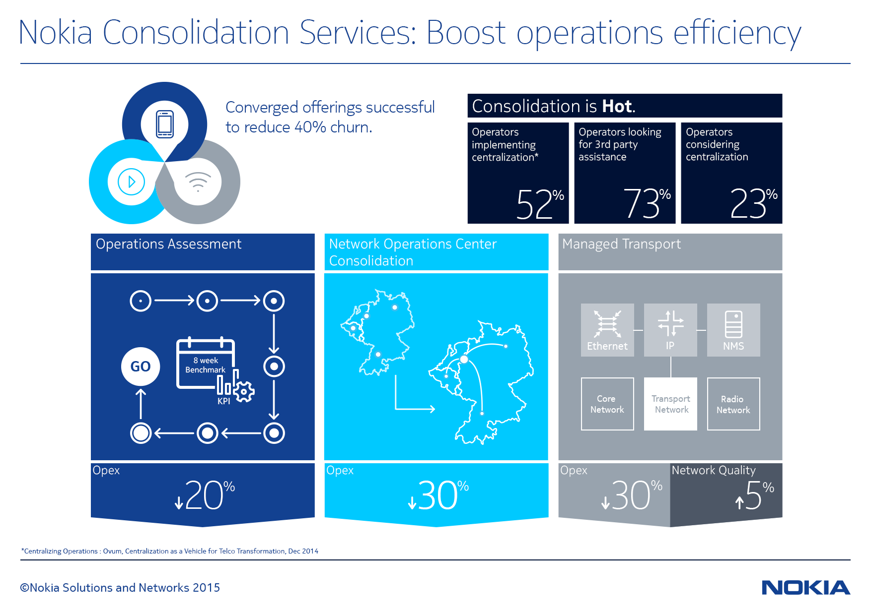 Consolidation_Nokia_infographic