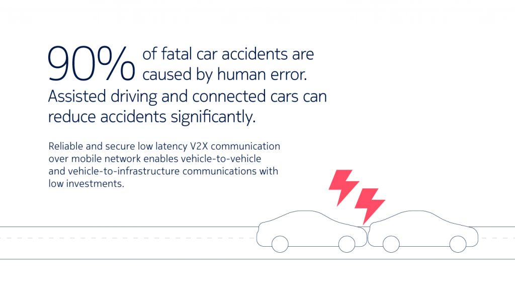 nokia_connected_cars_infographic_part1_161125