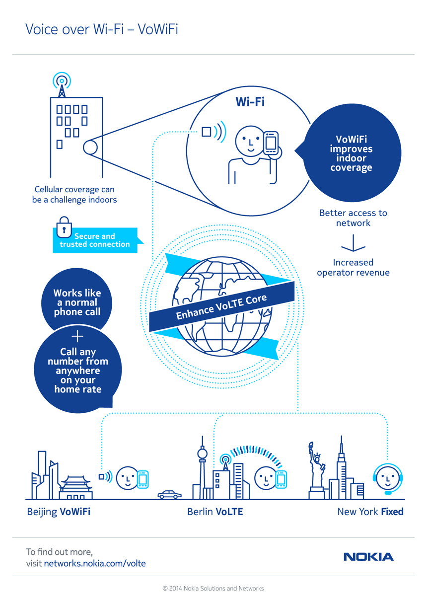 vowifi_infographic